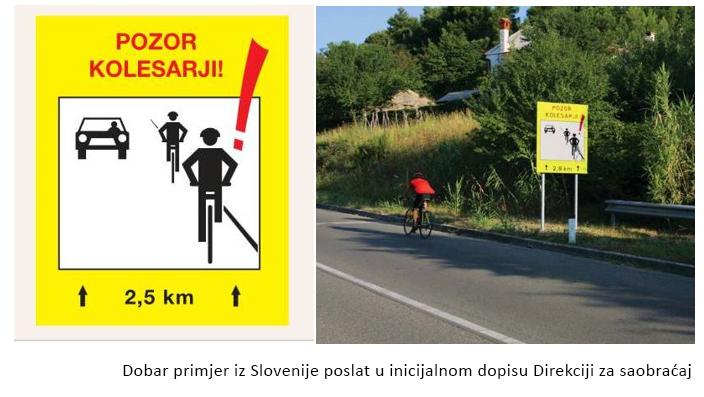 znaci-slovenija